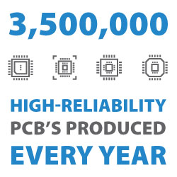 Calumet Electronics produces 3,500,000 high-reliability PCBs every year