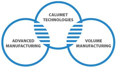 Calumet Electronics advanced manufacturing technologies